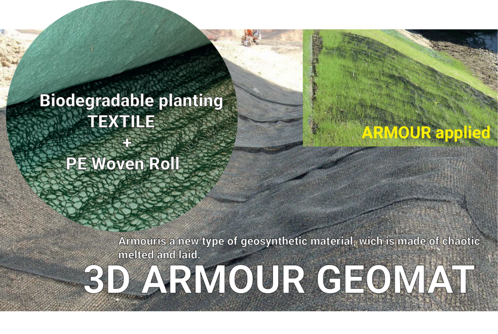 3D Armour applied